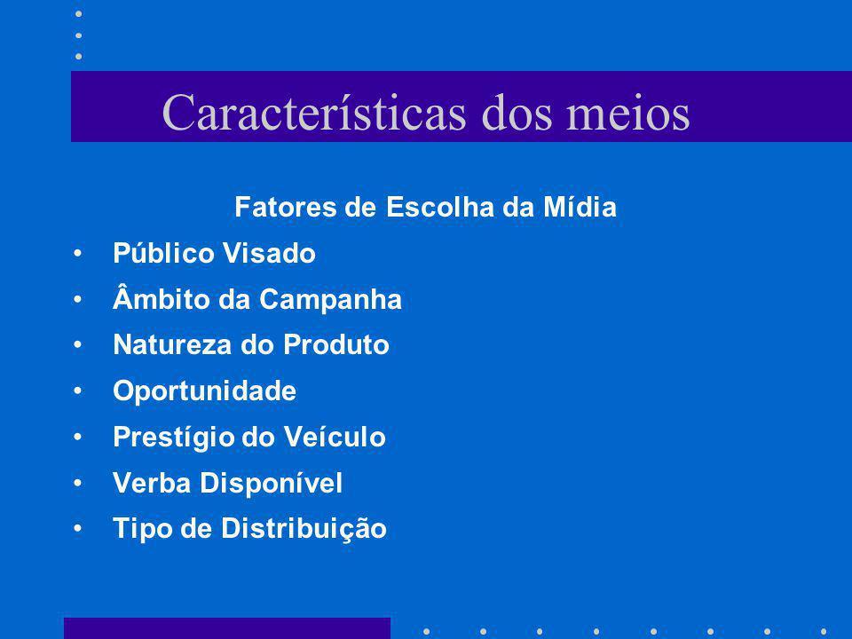 Fatores de Escolha da Mídia Público Visado Âmbito da Campanha Natureza do Produto Oportunidade Prestígio do Veículo Verba Disponível Tipo de Distribui