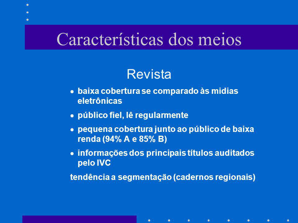 Características dos meios Revista Limitações não tem a rapidez do jornal.