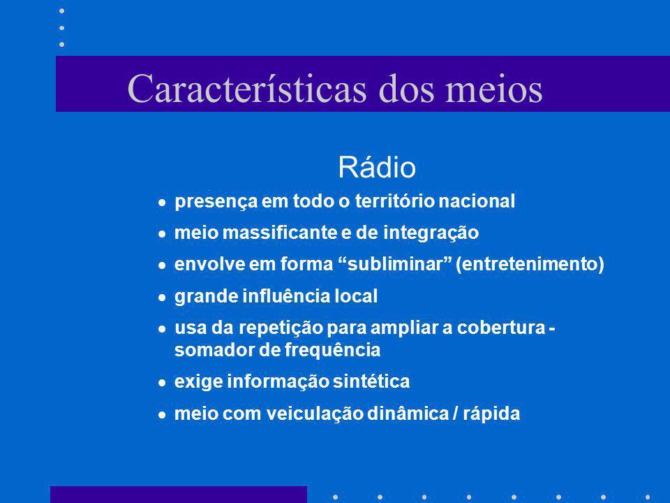 Características dos meios Rádio presença em todo o território nacional meio massificante e de integração envolve em forma subliminar (entretenimento)