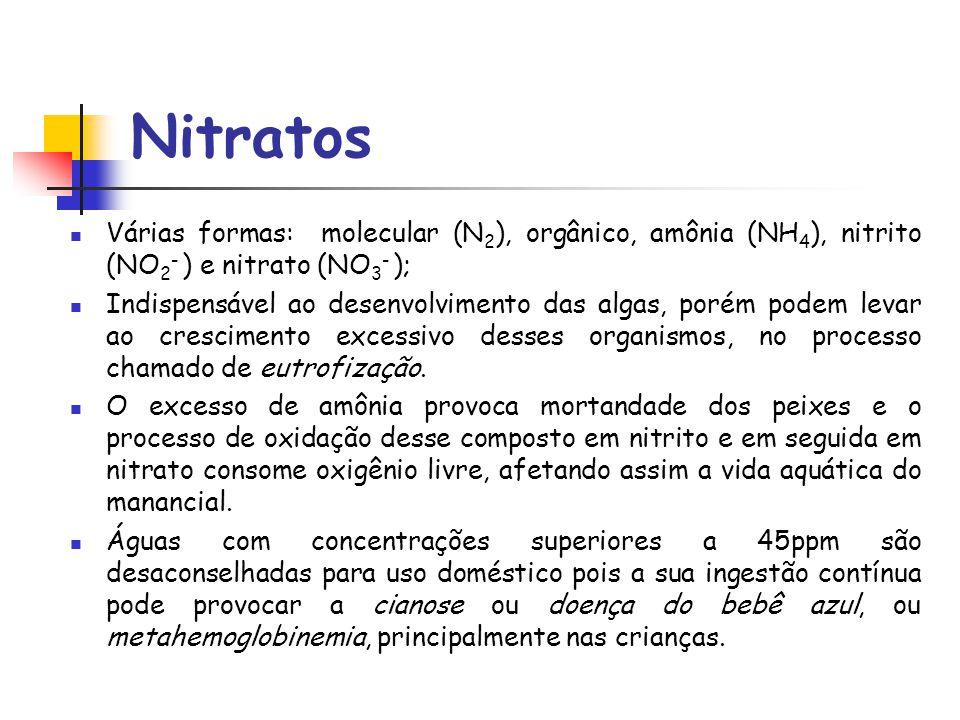 Nitratos Várias formas: molecular (N 2 ), orgânico, amônia (NH 4 ), nitrito (NO 2 - ) e nitrato (NO 3 - ); Indispensável ao desenvolvimento das algas,