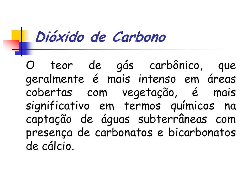 Dióxido de Carbono O teor de gás carbônico, que geralmente é mais intenso em áreas cobertas com vegetação, é mais significativo em termos químicos na