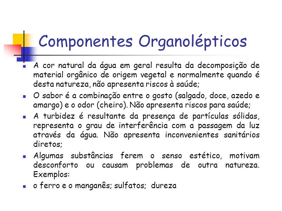 Componentes Organolépticos A cor natural da água em geral resulta da decomposição de material orgânico de origem vegetal e normalmente quando é desta