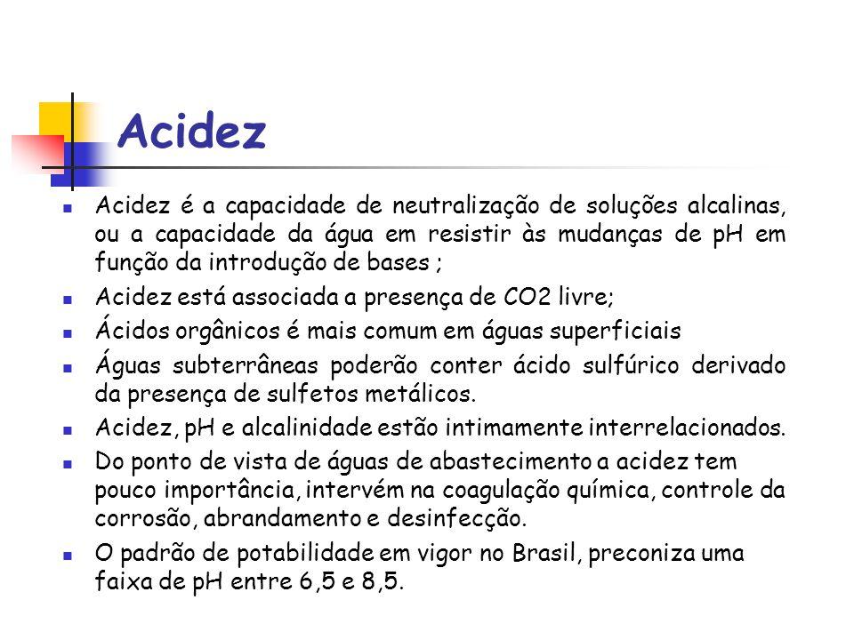 Acidez Acidez é a capacidade de neutralização de soluções alcalinas, ou a capacidade da água em resistir às mudanças de pH em função da introdução de
