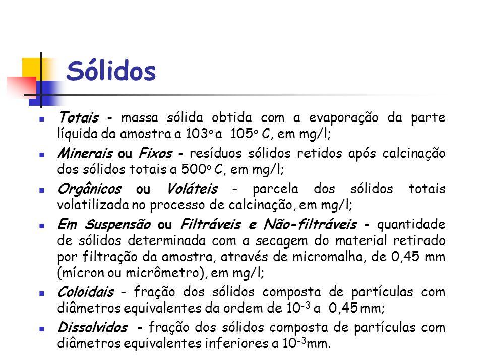 Sólidos Totais - massa sólida obtida com a evaporação da parte líquida da amostra a 103 o a 105 o C, em mg/l; Minerais ou Fixos - resíduos sólidos ret