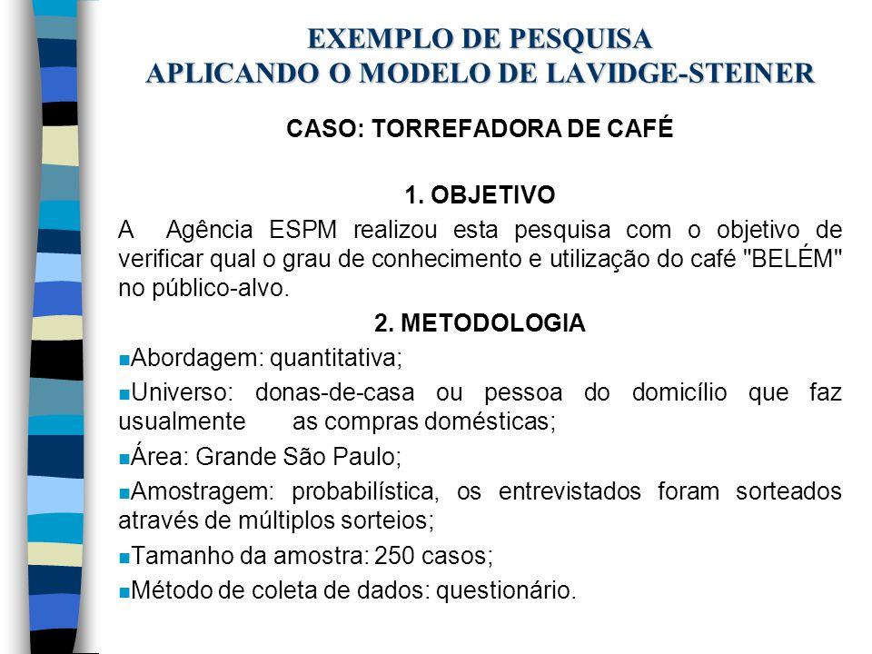 EXEMPLO DE PESQUISA APLICANDO O MODELO DE LAVIDGE-STEINER CASO: TORREFADORA DE CAFÉ 1. OBJETIVO A Agência ESPM realizou esta pesquisa com o objetivo d