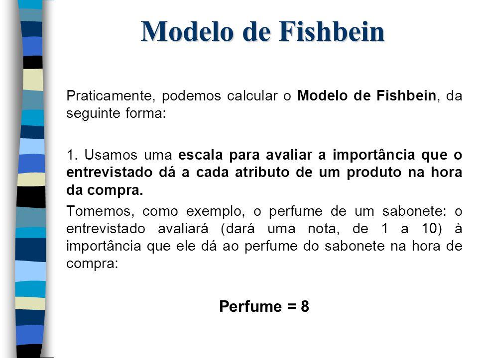 Modelo de Fishbein Praticamente, podemos calcular o Modelo de Fishbein, da seguinte forma: 1. Usamos uma escala para avaliar a importância que o entre