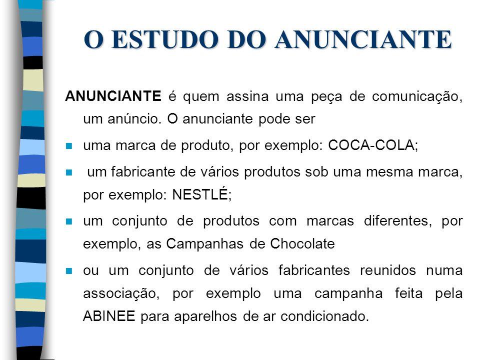 O ESTUDO DO ANUNCIANTE O anunciante deve ser estudado sob os seguintes aspectos: n Latitude de Conhecimento: grau de conhecimento de um produto ou de uma marca, por parte do público-alvo.