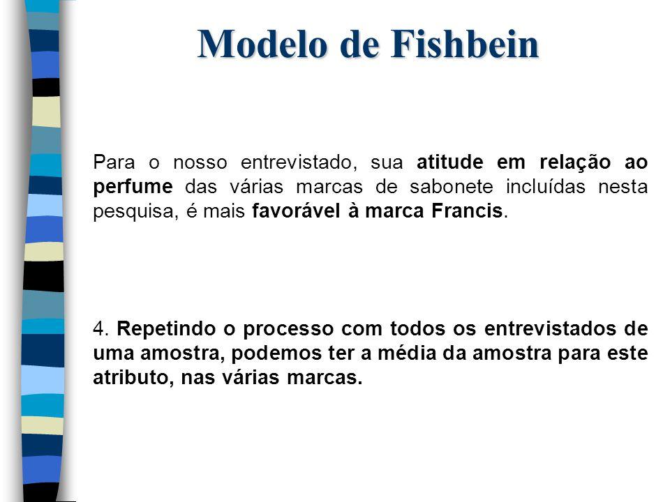 Modelo de Fishbein Para o nosso entrevistado, sua atitude em relação ao perfume das várias marcas de sabonete incluídas nesta pesquisa, é mais favoráv