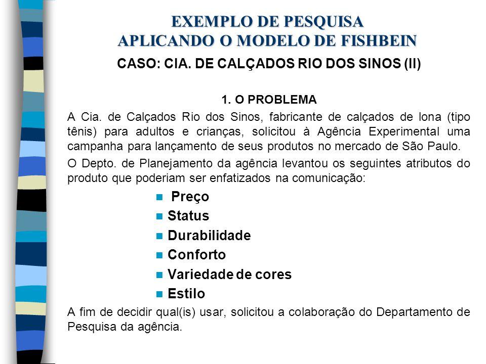 EXEMPLO DE PESQUISA APLICANDO O MODELO DE FISHBEIN CASO: CIA. DE CALÇADOS RIO DOS SINOS (II) 1. O PROBLEMA A Cia. de Calçados Rio dos Sinos, fabricant