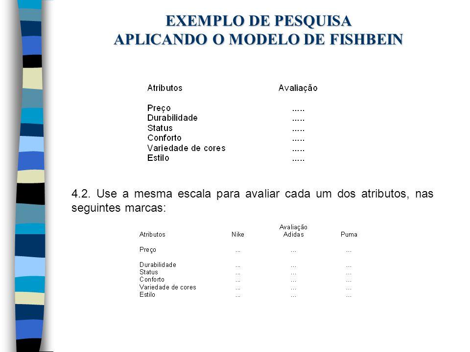 EXEMPLO DE PESQUISA APLICANDO O MODELO DE FISHBEIN 4.2. Use a mesma escala para avaliar cada um dos atributos, nas seguintes marcas: