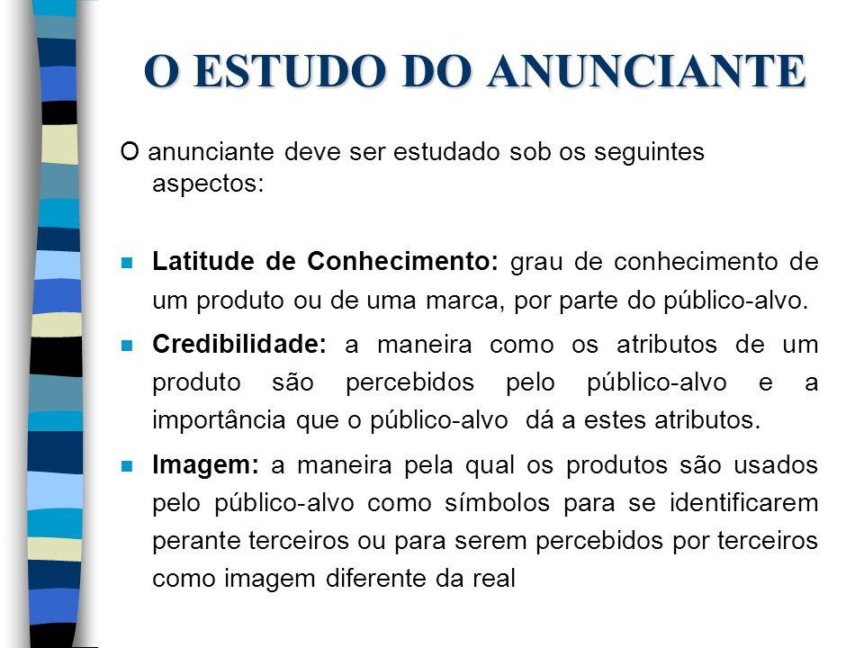 EXEMPLO DE PESQUISA APLICANDO O MODELO DE FISHBEIN 3.