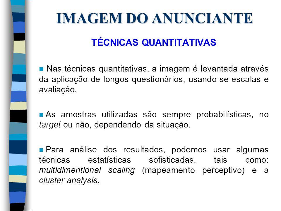 IMAGEM DO ANUNCIANTE TÉCNICAS QUANTITATIVAS n Nas técnicas quantitativas, a imagem é levantada através da aplicação de longos questionários, usando-se