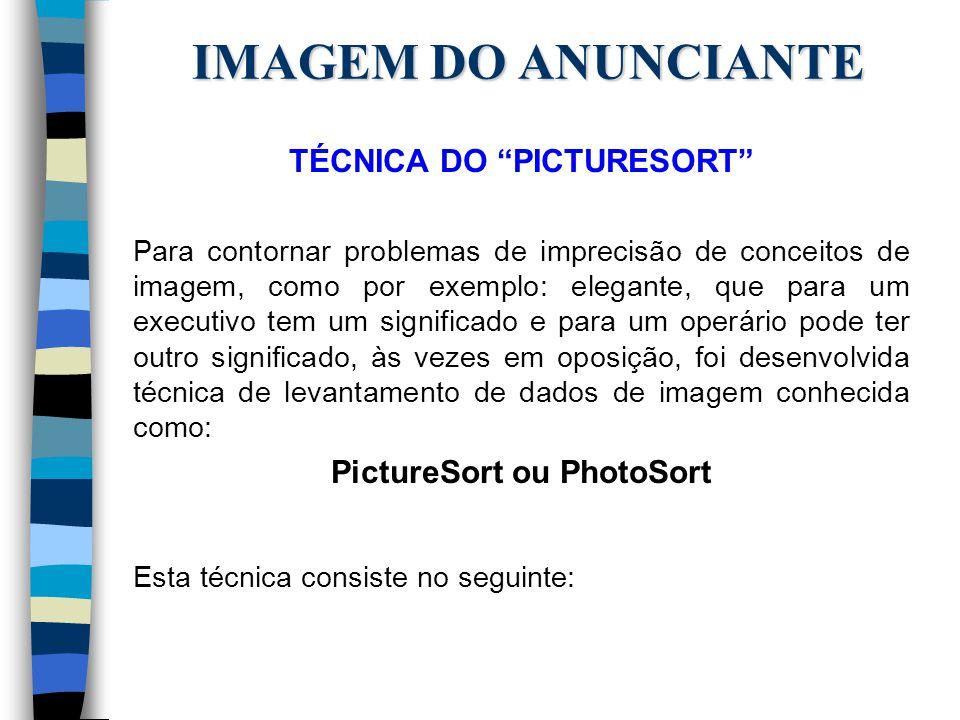 IMAGEM DO ANUNCIANTE TÉCNICA DO PICTURESORT Para contornar problemas de imprecisão de conceitos de imagem, como por exemplo: elegante, que para um exe