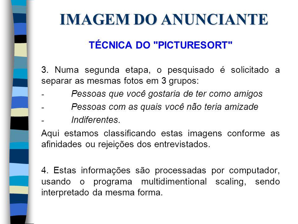 IMAGEM DO ANUNCIANTE TÉCNICA DO
