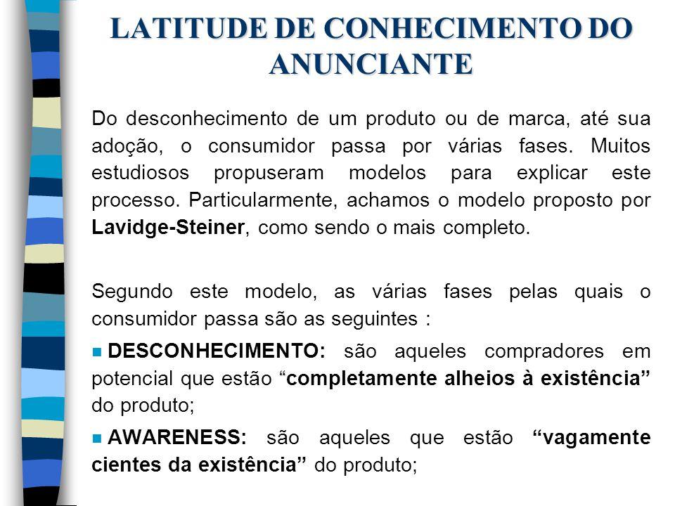 EXEMPLO DE PESQUISA APLICANDO O MODELO DE FISHBEIN 4.