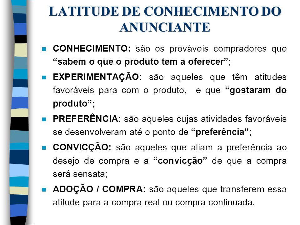 EXEMPLO DE PESQUISA APLICANDO O MODELO DE LAVIDGE-STEINER 5.