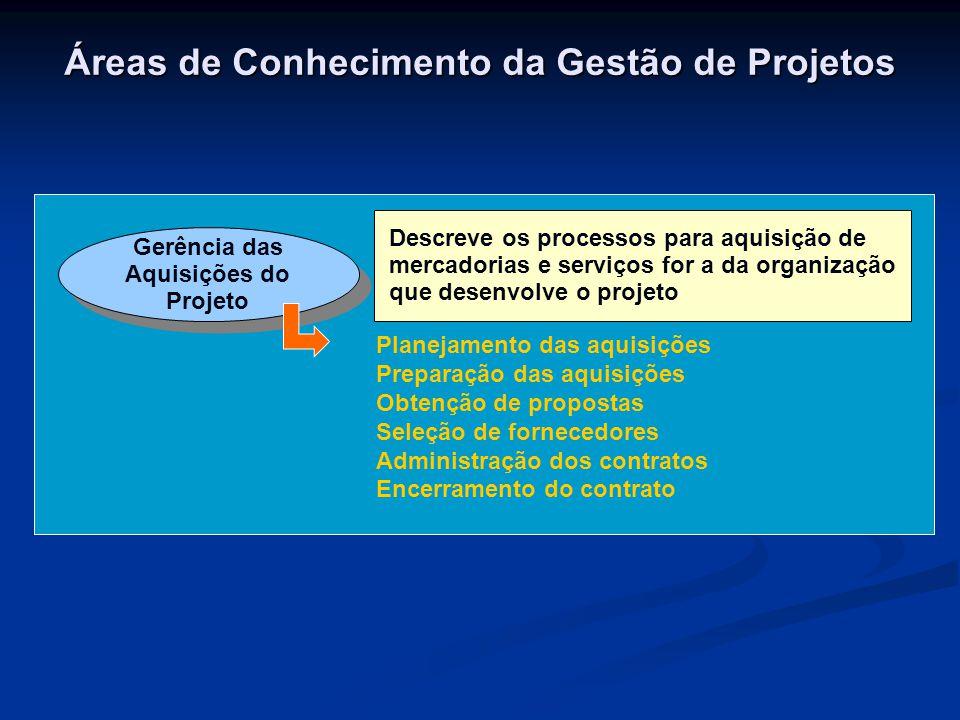 Áreas de Conhecimento da Gestão de Projetos Gerência das Aquisições do Projeto Descreve os processos para aquisição de mercadorias e serviços for a da organização que desenvolve o projeto Planejamento das aquisições Preparação das aquisições Obtenção de propostas Seleção de fornecedores Administração dos contratos Encerramento do contrato