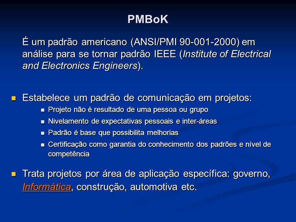 É um padrão americano (ANSI/PMI 90-001-2000) em análise para se tornar padrão IEEE (Institute of Electrical and Electronics Engineers).
