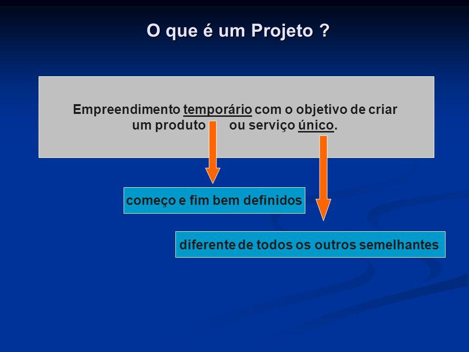 O que é um Projeto .Empreendimento temporário com o objetivo de criar um produto ou serviço único.