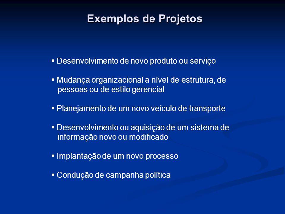 Exemplos de Projetos Desenvolvimento de novo produto ou serviço Mudança organizacional a nível de estrutura, de pessoas ou de estilo gerencial Planejamento de um novo veículo de transporte Desenvolvimento ou aquisição de um sistema de informação novo ou modificado Implantação de um novo processo Condução de campanha política