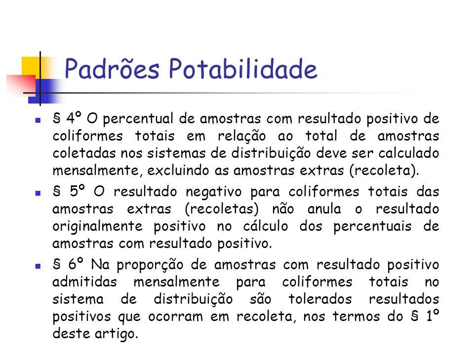 Padrões Potabilidade § 4º O percentual de amostras com resultado positivo de coliformes totais em relação ao total de amostras coletadas nos sistemas