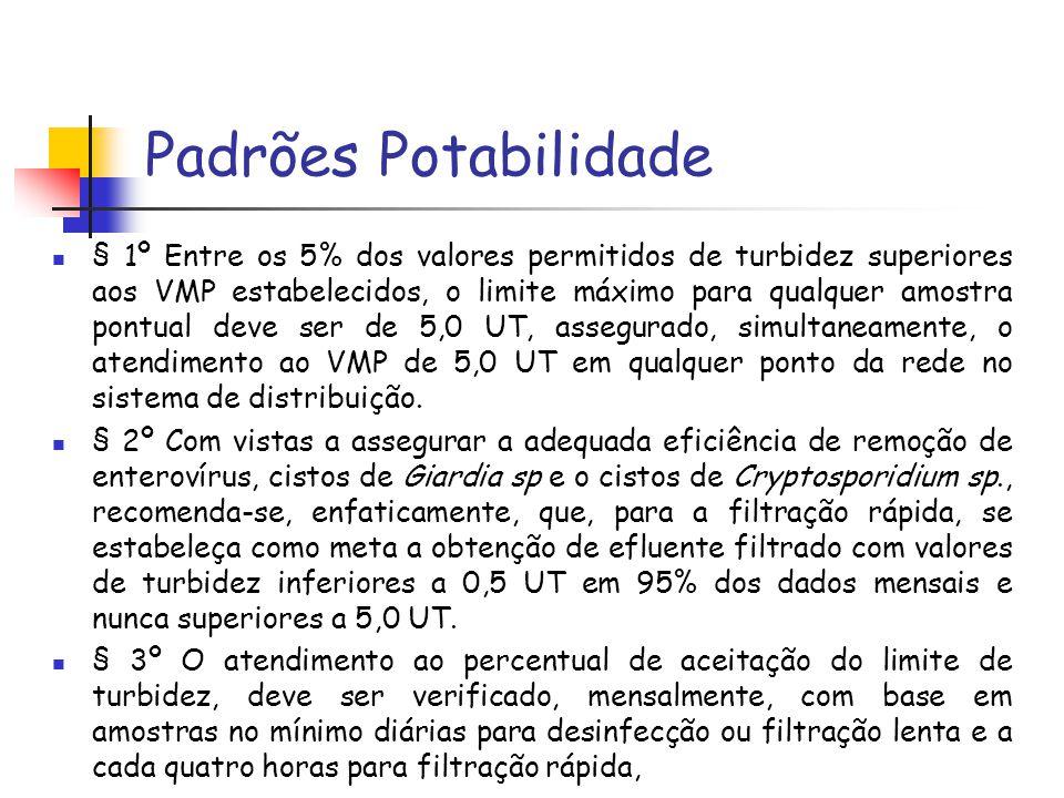 Padrões Potabilidade § 1º Entre os 5% dos valores permitidos de turbidez superiores aos VMP estabelecidos, o limite máximo para qualquer amostra pontu