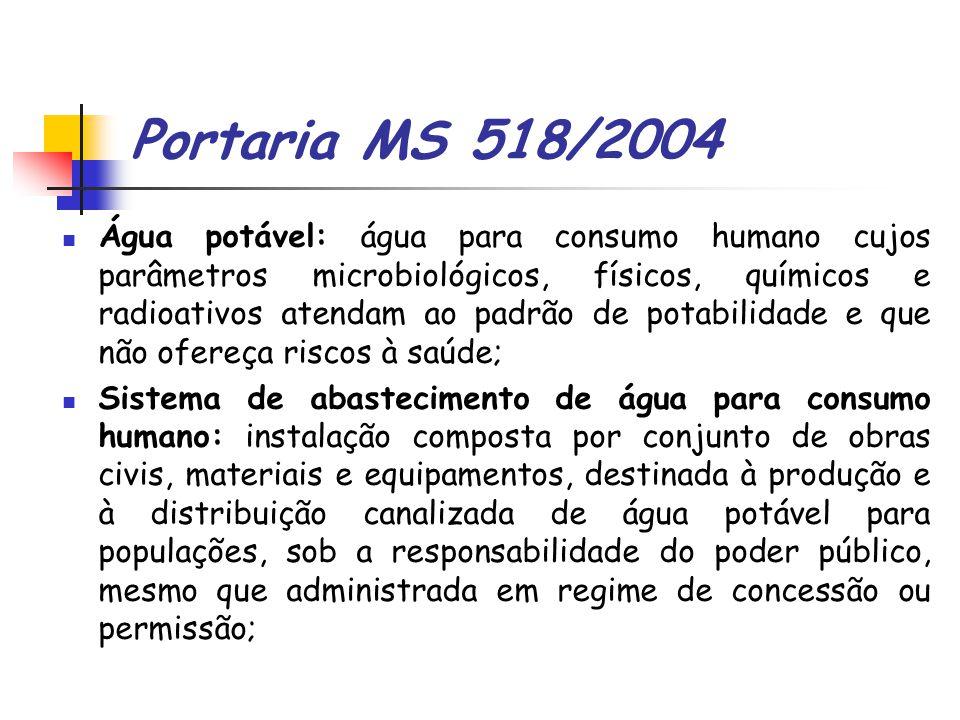 Portaria MS 518/2004 Água potável: água para consumo humano cujos parâmetros microbiológicos, físicos, químicos e radioativos atendam ao padrão de pot