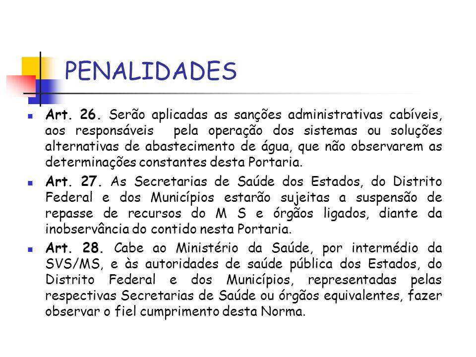 PENALIDADES Art. 26. Serão aplicadas as sanções administrativas cabíveis, aos responsáveis pela operação dos sistemas ou soluções alternativas de abas