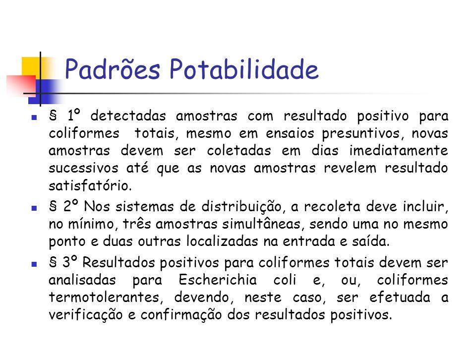 Padrões Potabilidade § 1º detectadas amostras com resultado positivo para coliformes totais, mesmo em ensaios presuntivos, novas amostras devem ser co