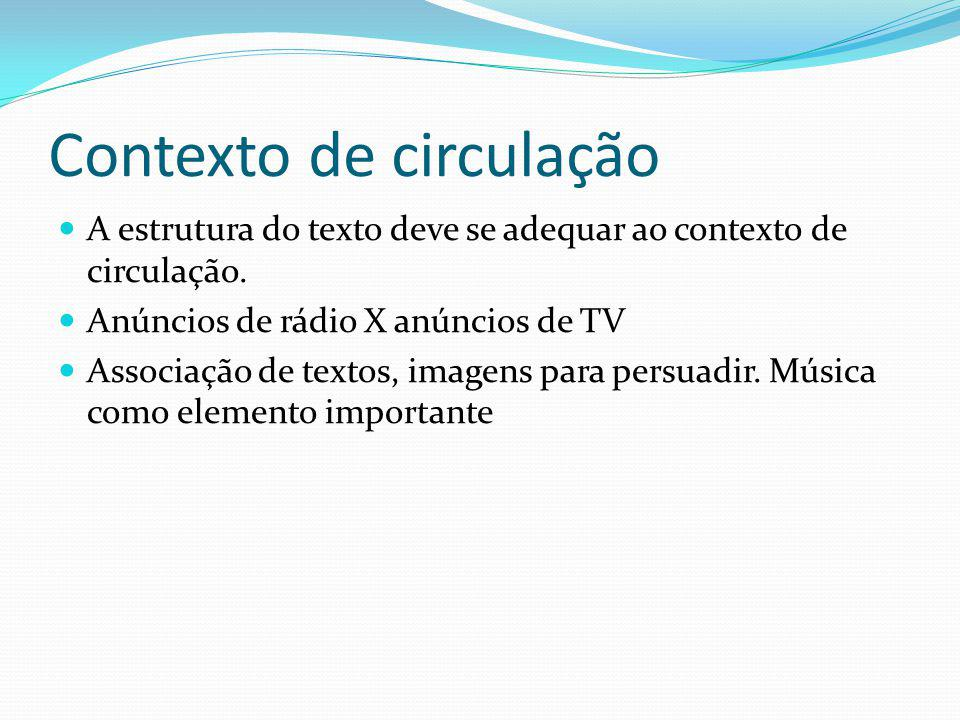 Contexto de circulação A estrutura do texto deve se adequar ao contexto de circulação. Anúncios de rádio X anúncios de TV Associação de textos, imagen