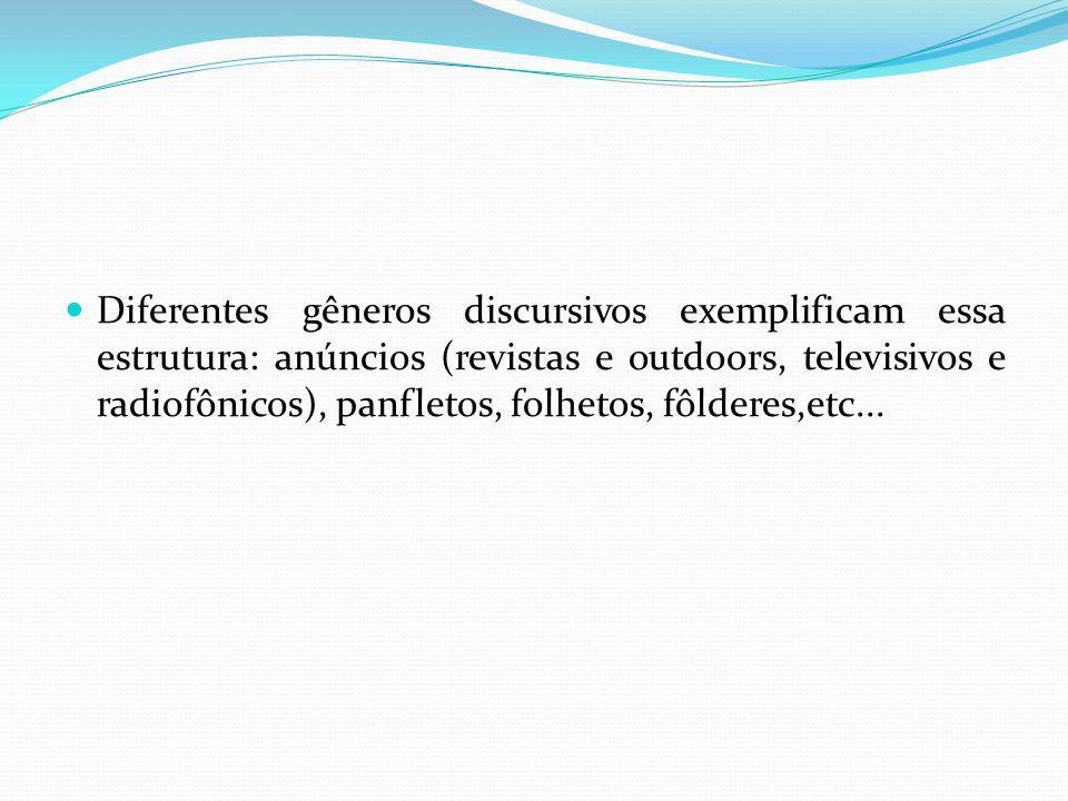 Título Estrutura: verbal; não-verbal (sons;cores, formas,símbolos...) Assinatura: marca, fechando o anúncio.