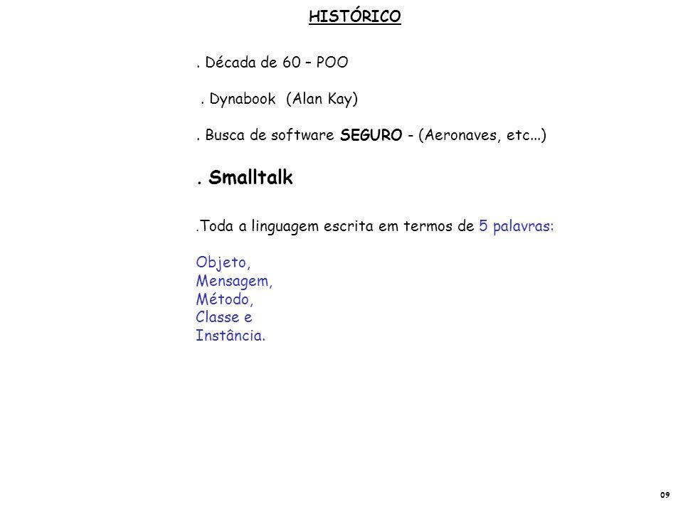 Objeto Encapsulamento Classe Instância Mensagem Método Herança (simples / múltipla) Polimorfismo Formas de abstração CONCEITUAÇÃO: 10
