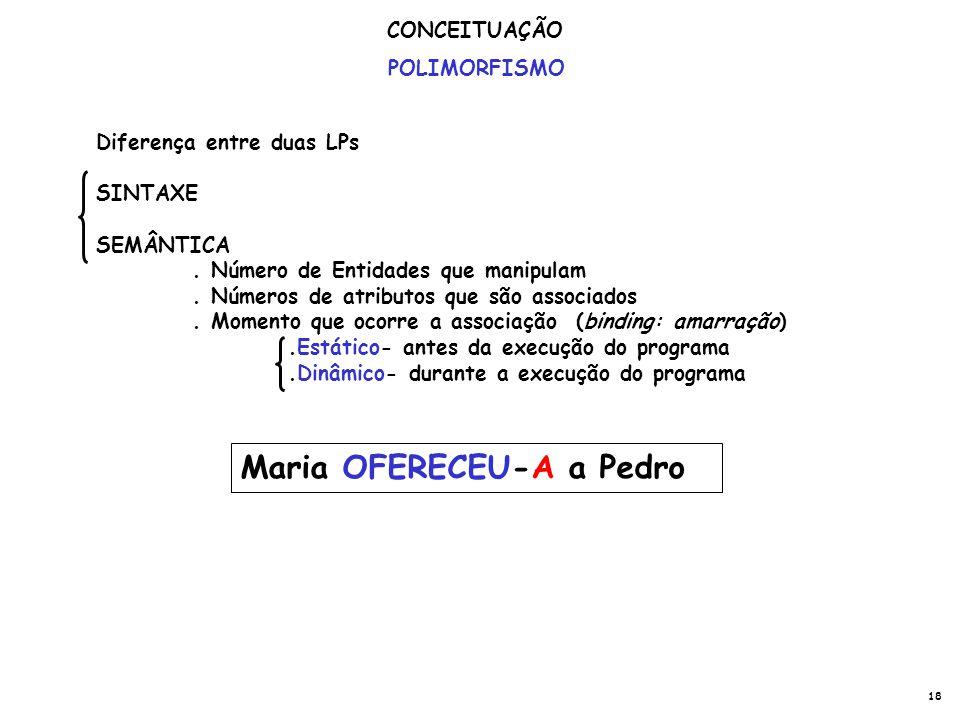 Maria OFERECEU-A a Pedro POLIMORFISMO CONCEITUAÇÃO Diferença entre duas LPs SINTAXE SEMÂNTICA.