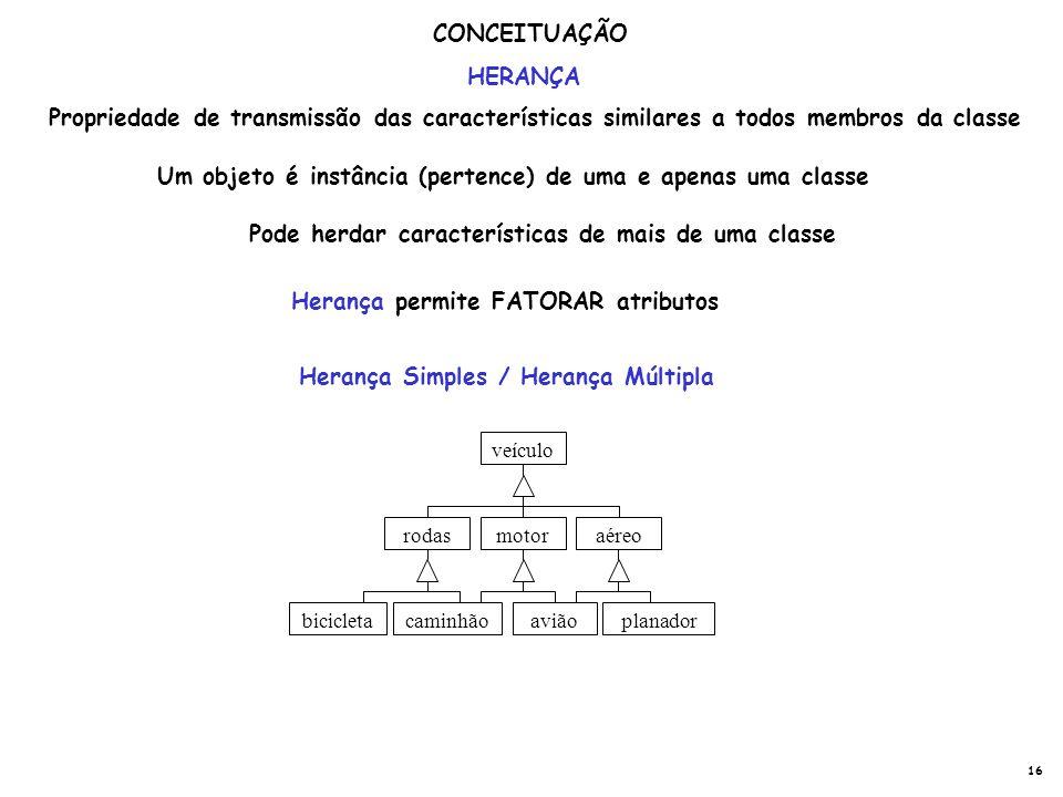 POLIMORFISMO Característica que permite que um OBJETO assuma VÁRIAS FORMAS e seja processado de acordo com sua visão corrente Uso da mesma MENSAGEM para ativar MÉTODOS diferentes CONCEITUAÇÃO 17