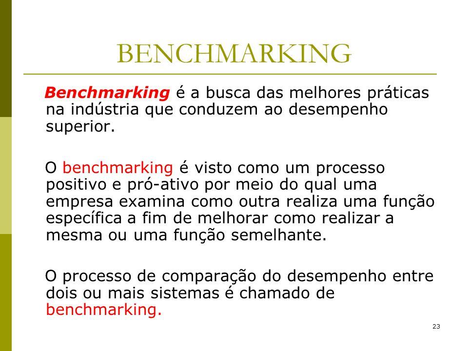 24 O que é o Benchmarking .