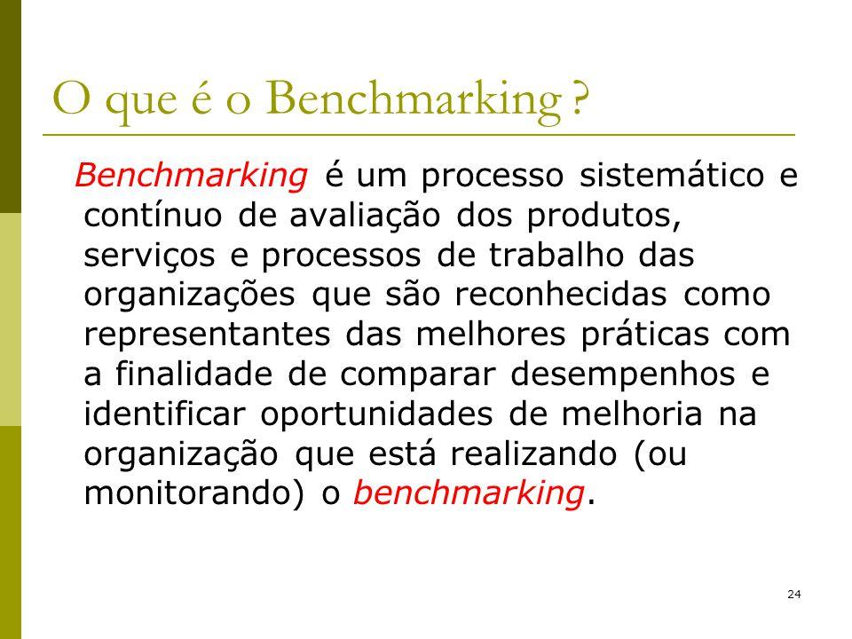 25 O Benchmarking não é um método aleatório de recolher informação, mas trata-se de um processo sistemático estruturado etapa a etapa, com o objetivo de avaliar os métodos de trabalho no mercado.