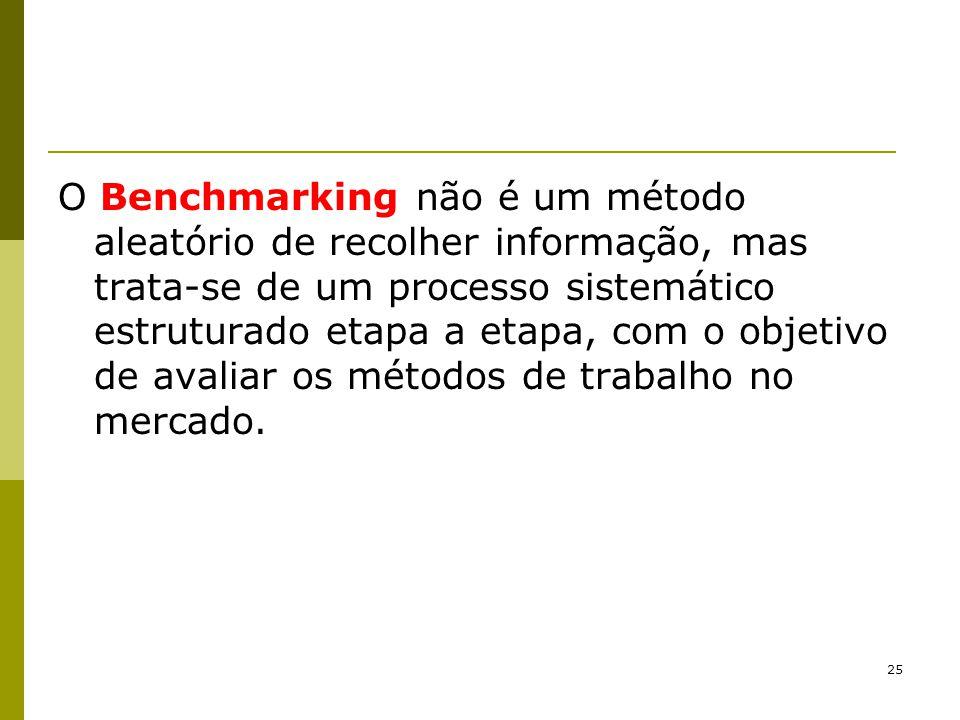 26 O que Benchmarking é.O benchmarking é...