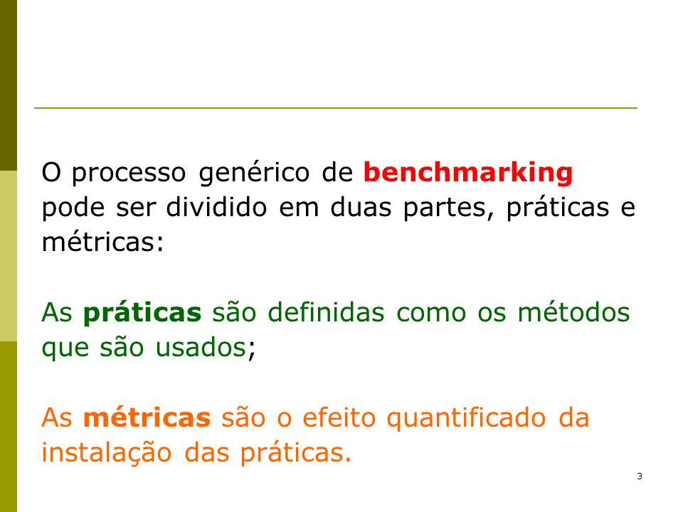 4 O benchmarking deve ser abordado investigando-se inicialmente as práticas da indústria.