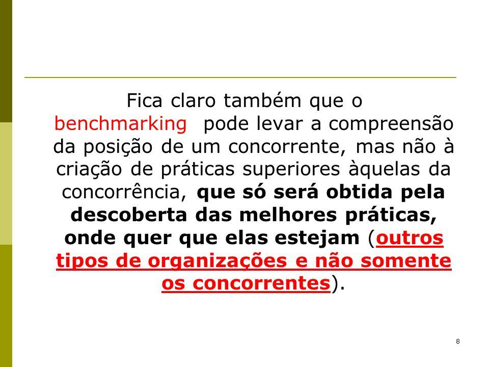 9 A realização do benchmarking passa por cinco fases genéricas: