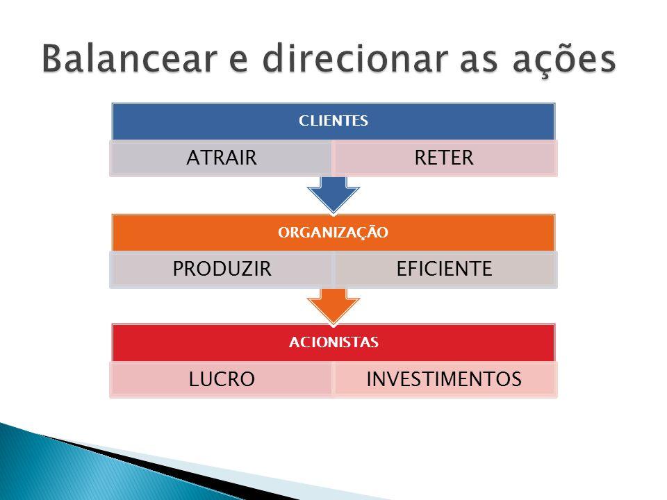 ACIONISTAS LUCROINVESTIMENTOS ORGANIZAÇÃO PRODUZIREFICIENTE CLIENTES ATRAIRRETER