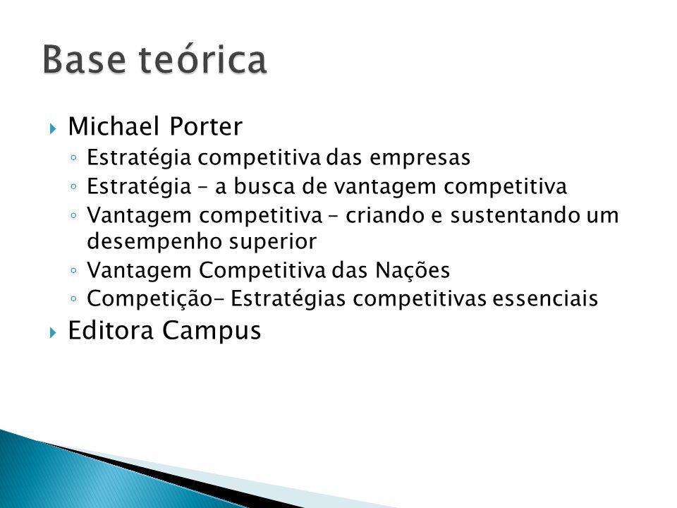 Michael Porter Estratégia competitiva das empresas Estratégia – a busca de vantagem competitiva Vantagem competitiva – criando e sustentando um desemp