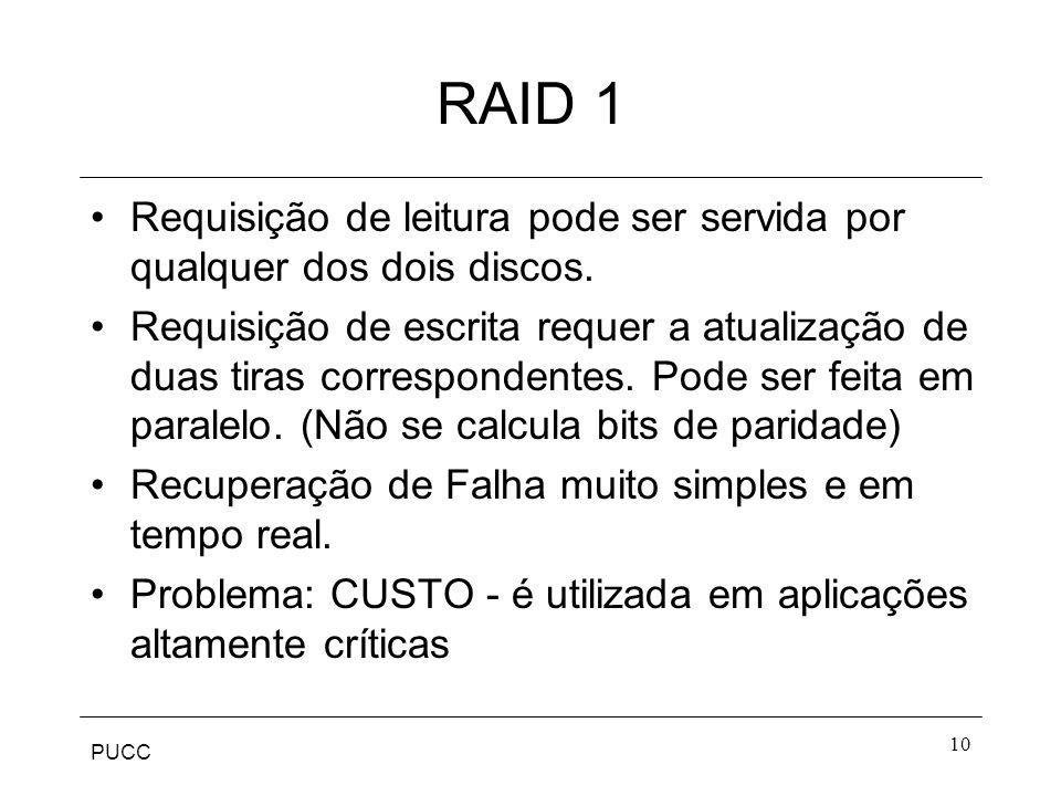 PUCC 10 RAID 1 Requisição de leitura pode ser servida por qualquer dos dois discos. Requisição de escrita requer a atualização de duas tiras correspon