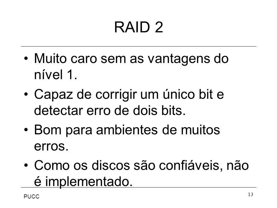 PUCC 13 RAID 2 Muito caro sem as vantagens do nível 1. Capaz de corrigir um único bit e detectar erro de dois bits. Bom para ambientes de muitos erros