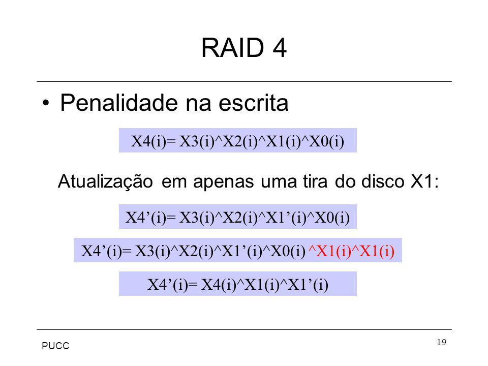 PUCC 19 RAID 4 Penalidade na escrita X4(i)= X3(i)^X2(i)^X1(i)^X0(i) Atualização em apenas uma tira do disco X1: X4(i)= X3(i)^X2(i)^X1(i)^X0(i) X4(i)=