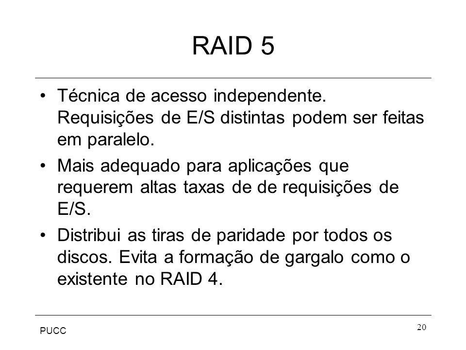 PUCC 20 RAID 5 Técnica de acesso independente. Requisições de E/S distintas podem ser feitas em paralelo. Mais adequado para aplicações que requerem a