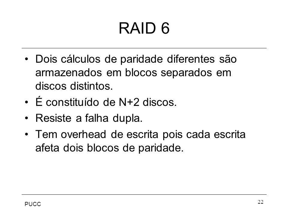 PUCC 22 RAID 6 Dois cálculos de paridade diferentes são armazenados em blocos separados em discos distintos. É constituído de N+2 discos. Resiste a fa