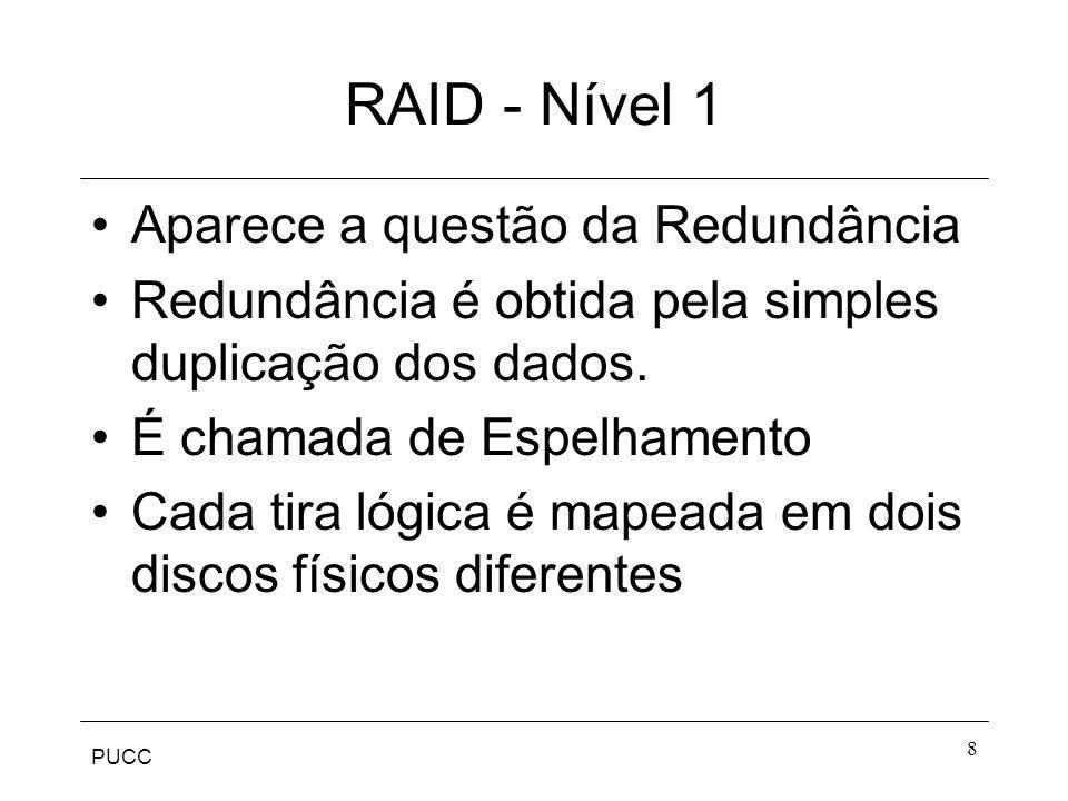 PUCC 19 RAID 4 Penalidade na escrita X4(i)= X3(i)^X2(i)^X1(i)^X0(i) Atualização em apenas uma tira do disco X1: X4(i)= X3(i)^X2(i)^X1(i)^X0(i) X4(i)= X3(i)^X2(i)^X1(i)^X0(i) ^X1(i)^X1(i) X4(i)= X4(i)^X1(i)^X1(i)