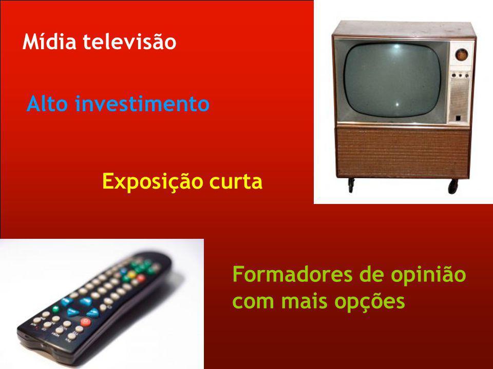Mídia televisão Alto investimento Exposição curta Formadores de opinião com mais opções