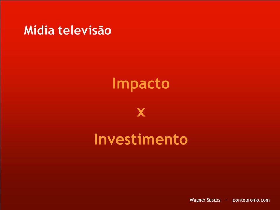 Mídia televisão Impacto x Investimento Wagner Bastos – pontopromo.com