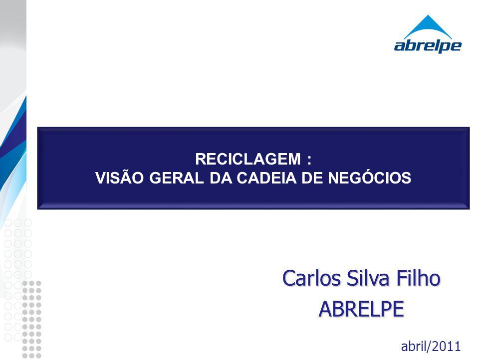 RECICLAGEM : VISÃO GERAL DA CADEIA DE NEGÓCIOS abril/2011 Carlos Silva Filho ABRELPE